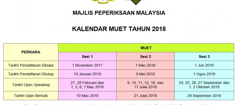 Malaysian University English Test (MUET)